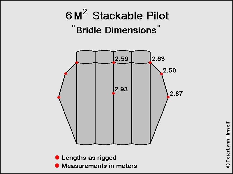 Bridle Dimensions.
